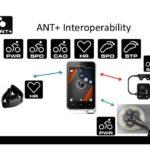 Descargar ANT+ Plugins Service para Android