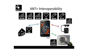 Descargar ANT+ Plugin Service